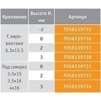 Крестовая ответная планка ECO TIOMOS /саморез (0 мм)