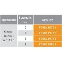 Крестовая ответная планка TIOMOS /евровинт 6.3х13.5 (2 мм)